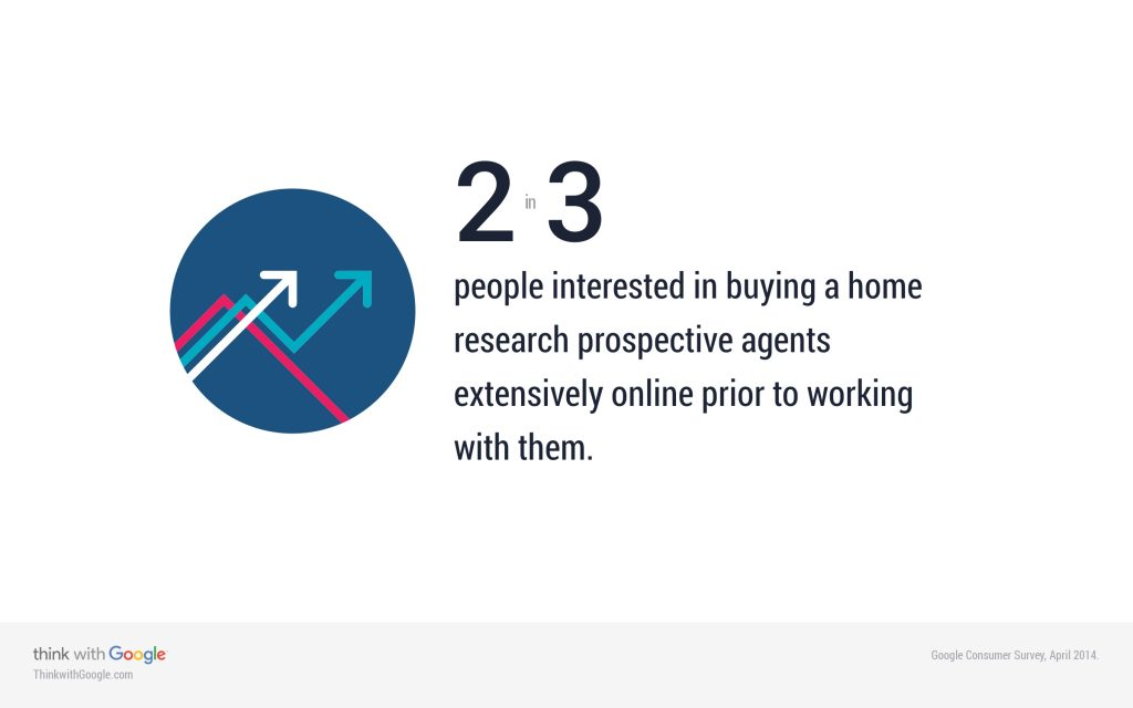 home-buying-online-agent-research (1)