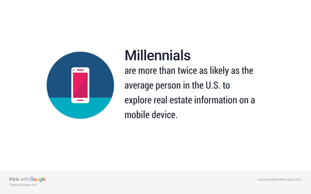 millennials-explore-real-estate-info-mobile-2014