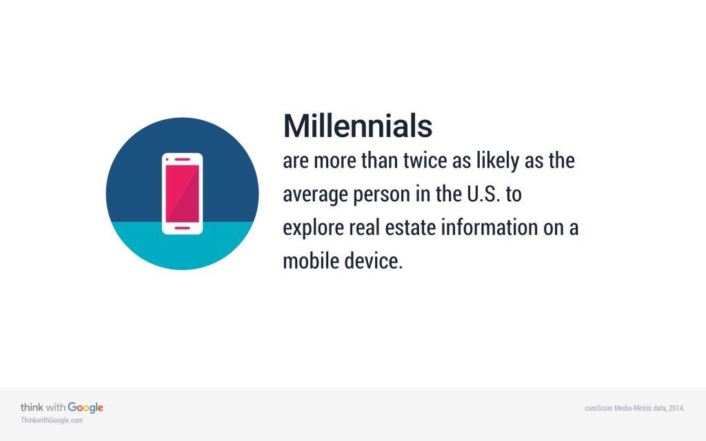 millennials-explore-real-estate-info-mobile-2014