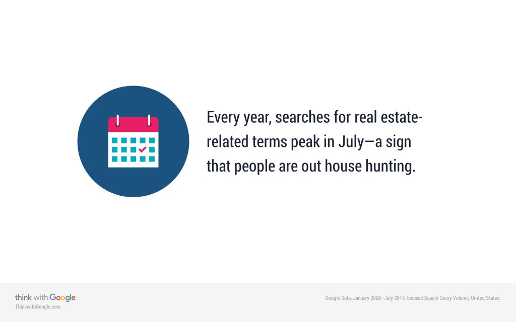 real-estate-related-terms-peak-2014