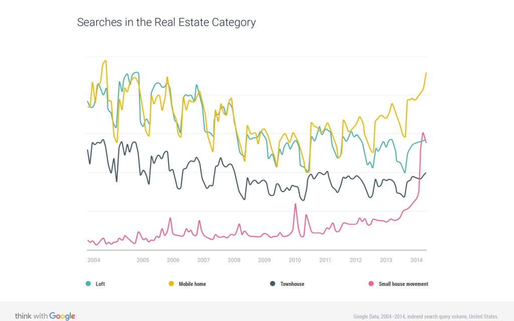 searches-real-estate-category-2014